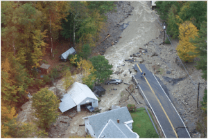 Disaster Recovery and Resiliency NH