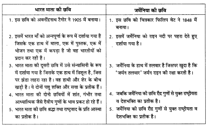 NCERT Solutions for Class 10 Social Science History Chapter 3 (Hindi Medium) 1