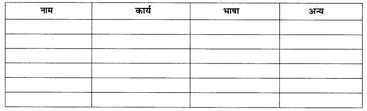 NCERT Solutions for Class 6 Social Science History Chapter 5 (Hindi Medium) 4