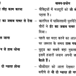 NCERT Solutions for Class 9 Hindi Kshitij Chapter 1 1