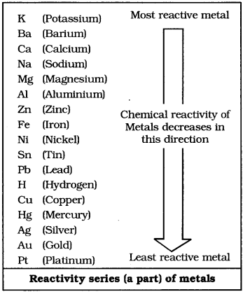 MCQ Questions for Class 6 Chemistry 1