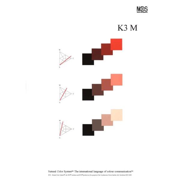 K3M_Reihen