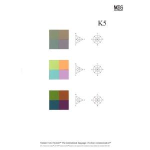 K5_gleicherweissanteil