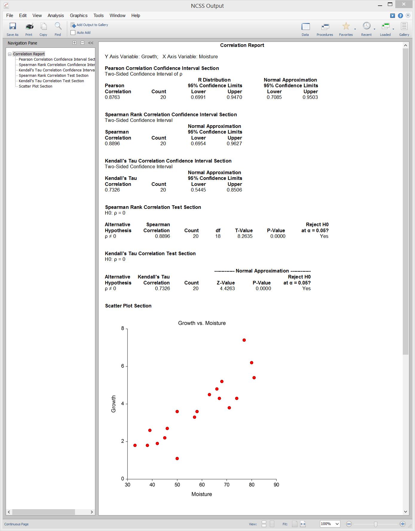 Nonparametric Dataysis Software