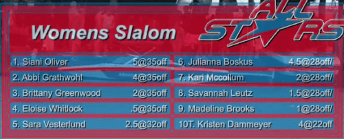 2017 NCWSA All-Stars Women's Slalom Results