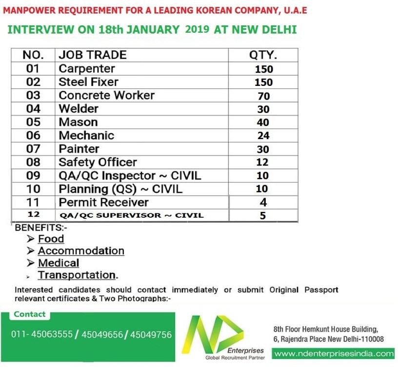 Job Vacancy In Travel Agency Delhi | Myvacationplan org