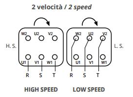 collegare un motore elettrico trifase - unica tensione doppio avvolgimento