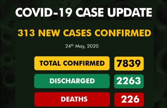 NCDC Confirms 313 New Cases Of COVID-19, Total hit 7839, 226 Deaths