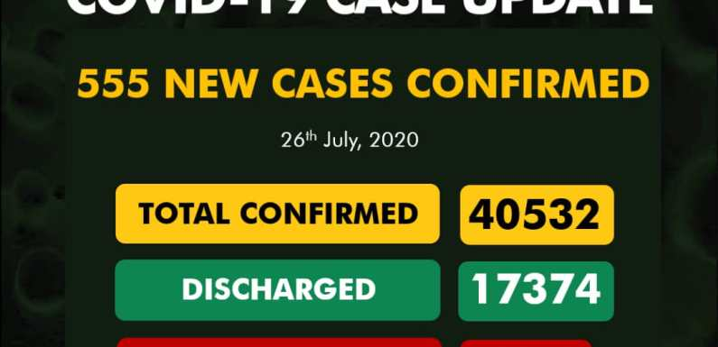 Nigeria records 555 New COVID-19 Cases as 426 Discharged on July 26