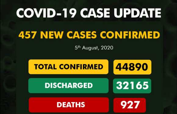 COVID-19: Nigeria records 457 new cases, 927 deaths