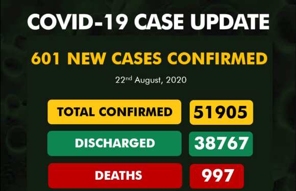 Cases surge as Nigeria records 601 New COVID-19 on August 22