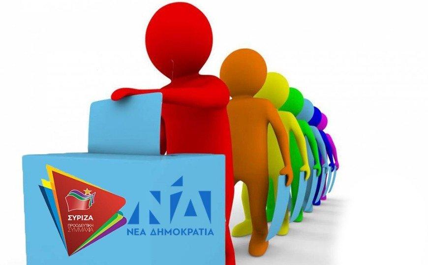 MRB: Η ΝΔ προηγείται του ΣΥΡΙΖΑ με διαφορά 18,2% –  Τι λένε οι πολίτες για οικονομία και κορωνοϊό