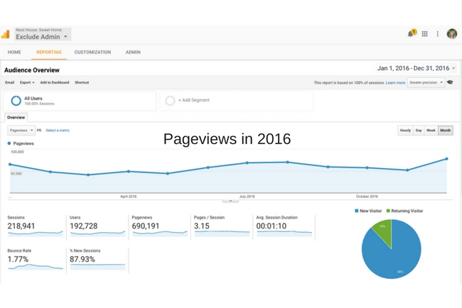 How I made $1,134 this month blogging.