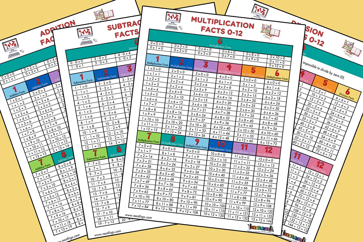 Math Flash Cards All Facts Through 12 Addition