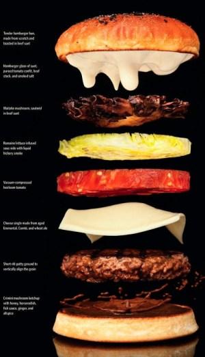 The Ultimate Hamburger  Neatorama