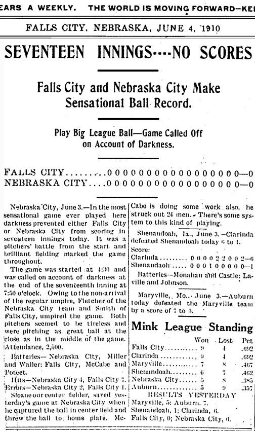 Afbeeldingsresultaat voor Falls City Colts baseball history