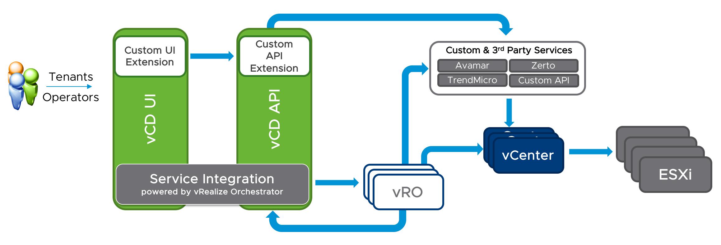 Virtual Vanayr | Virtualization, politics, kids, the usual