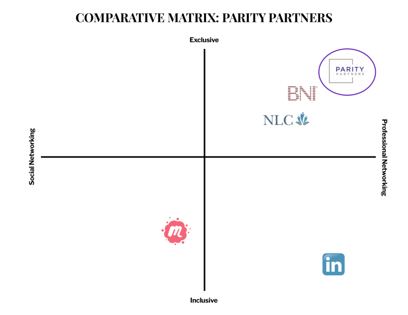 P3 Comparative Matrix