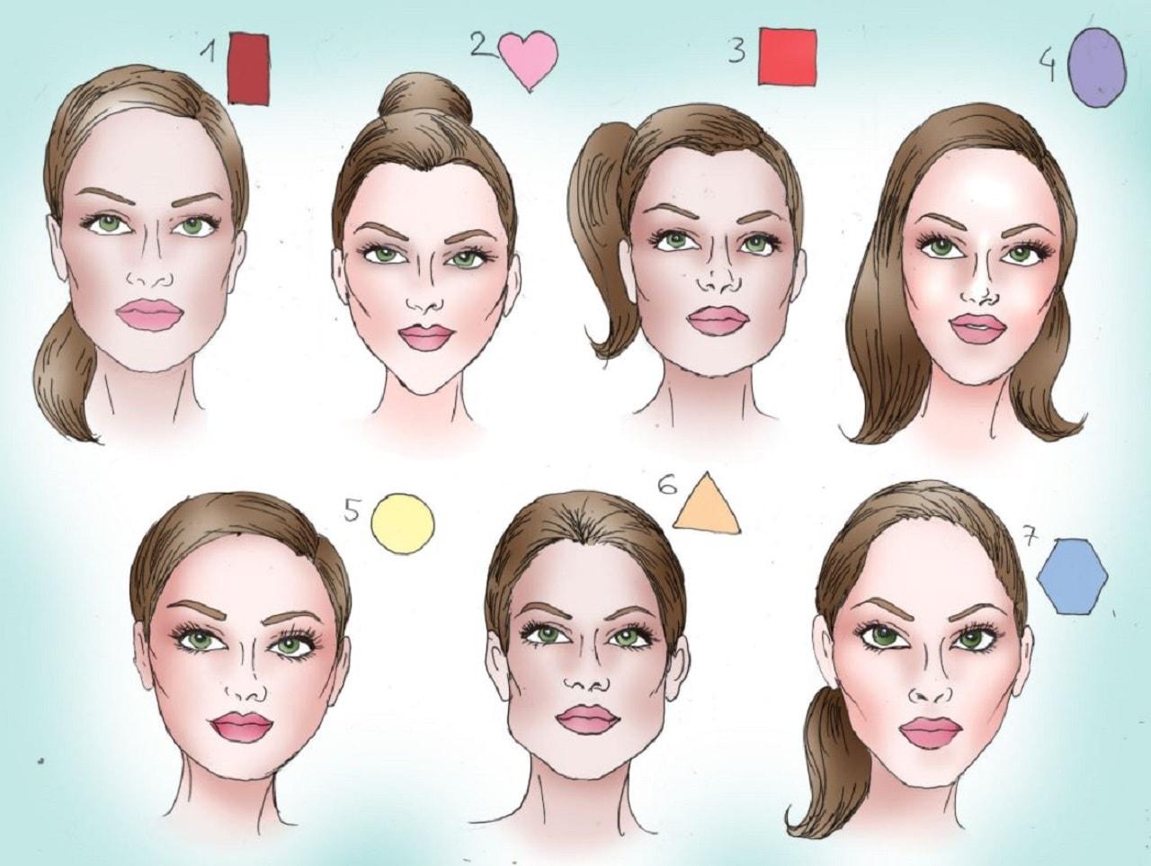 Hangi Yüz Şekline Hangi Makyaj