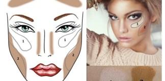 Makyaj İle Yüzü İnce Gösterme Teknikleri