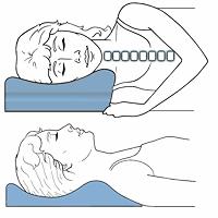 neck pain relief home treatment