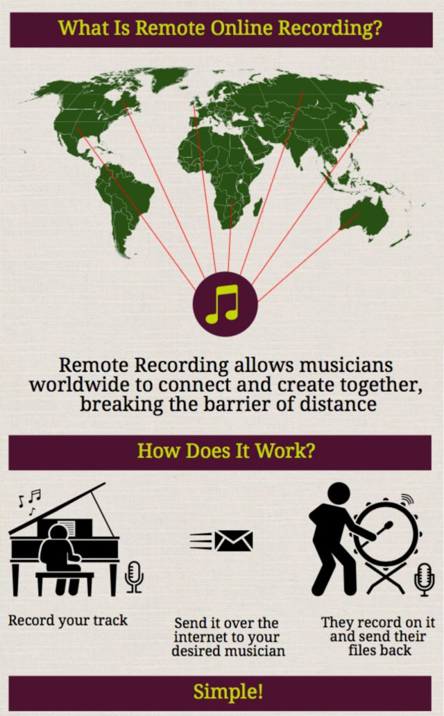 What is remote recording and how does it work?