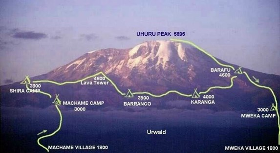 The Machame (Whiskey) Route up to Kilimanjaro - the world's highest free-standing mountain.