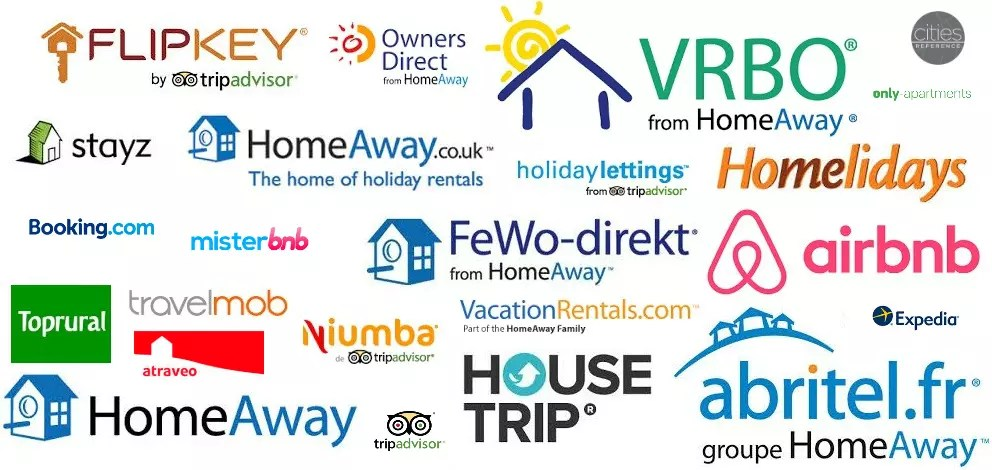 Vacation Rental Channel Managers