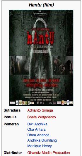 Film paling horor
