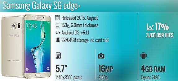 Samsung Galaxy S6 edge plus hp paling baik di dunia merek hp
