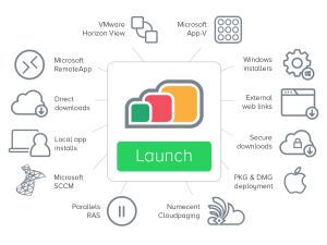 Integrate with existing application delivery infrastructure