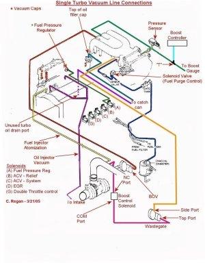 single turbo vac diagrams?  NoPistons Mazda Rx7 & Rx8