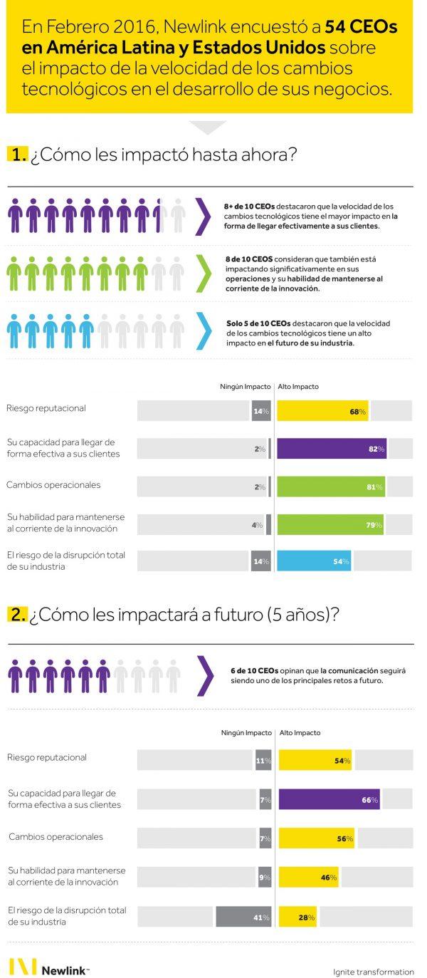 Newlink_Infografia
