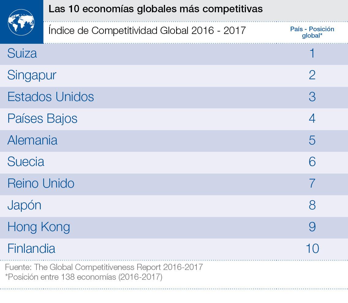 negocios_magazine_economias1