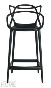 masters counter bar stool
