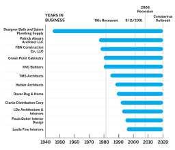 Industry Timeline_for web