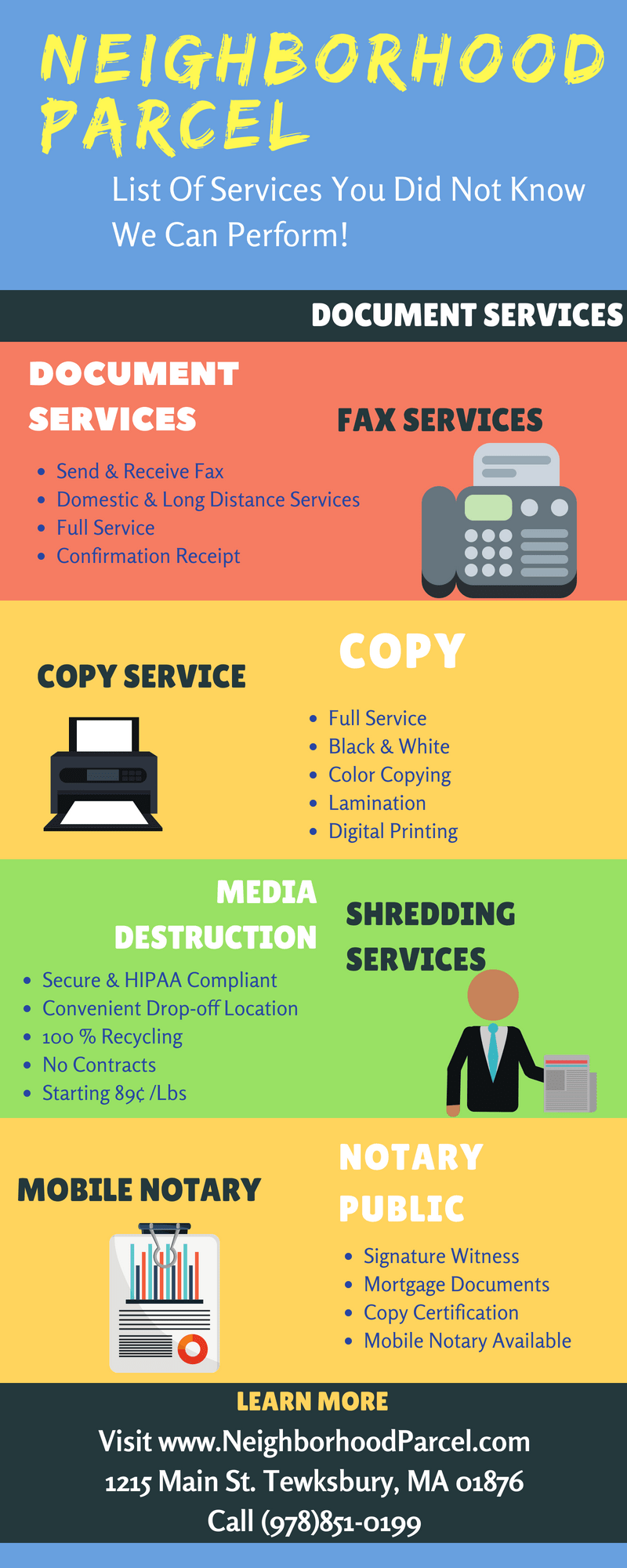 Our Service Documents