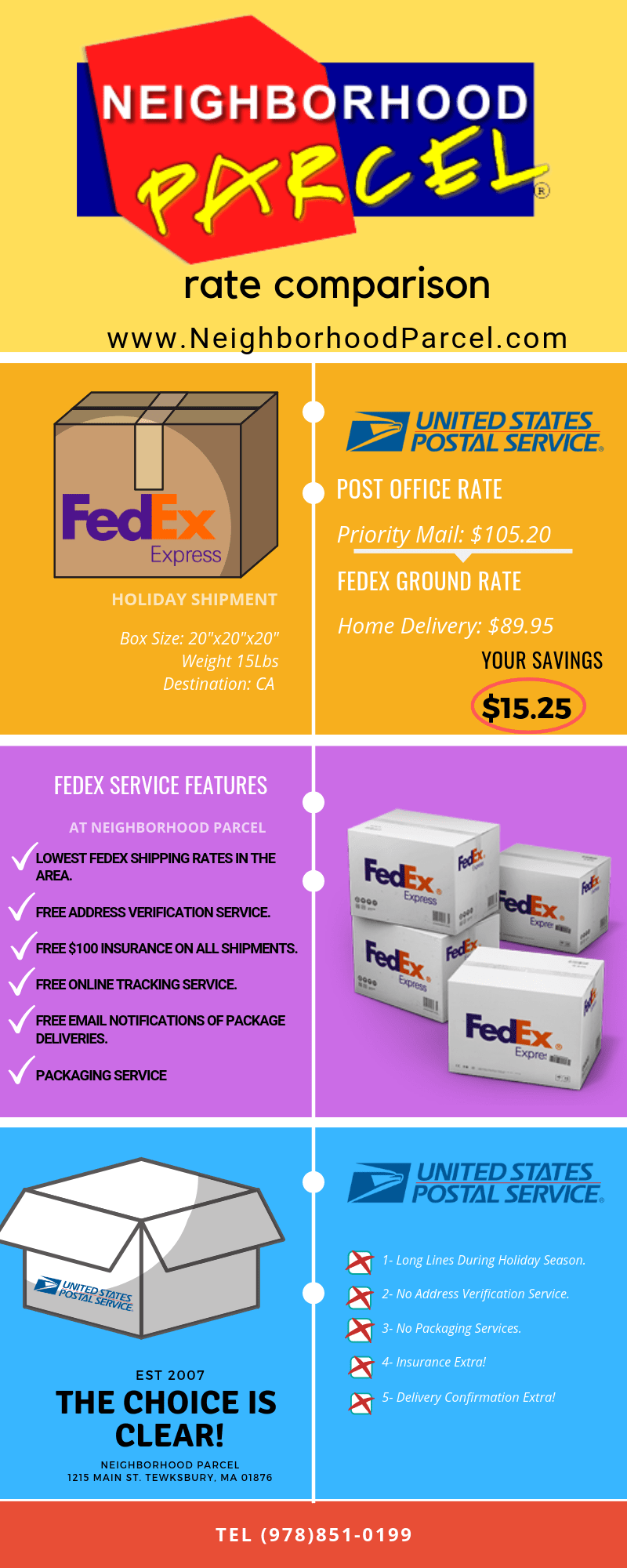 Compare shipping Rates FedEx Vs Post Office
