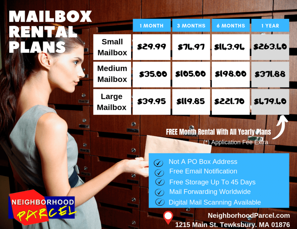 Mailbox Rental Rates And Fees