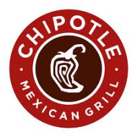 Beware Chipotle's Burrito Bowl!