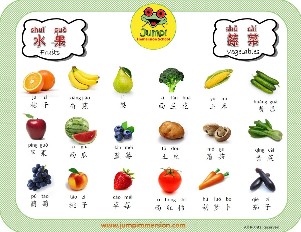Pictures Of Fruits And Vegetables Printable