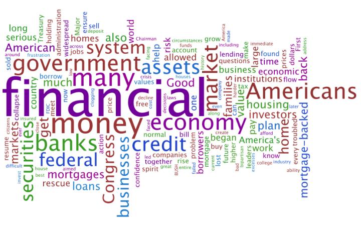 https://i2.wp.com/www.neoformix.com/2008/BushOnFinancialCrisisDollar_wordle.png