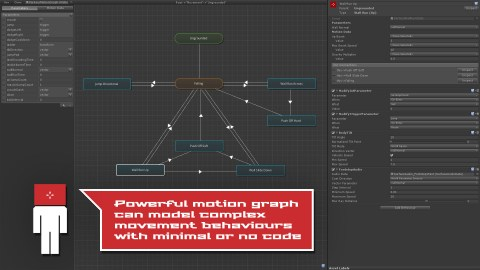 NeoFPS - The Unity FPS controller asset - Motion Graph