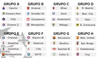 Calendario Champions League 2012-2013