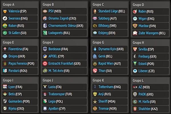 Calendario Europa League 2013-2014 draw, fixture
