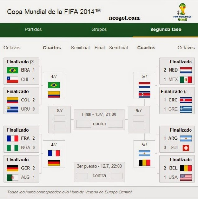 Cuartos de final: Mundial Brasil 2014 calendario fixture draw