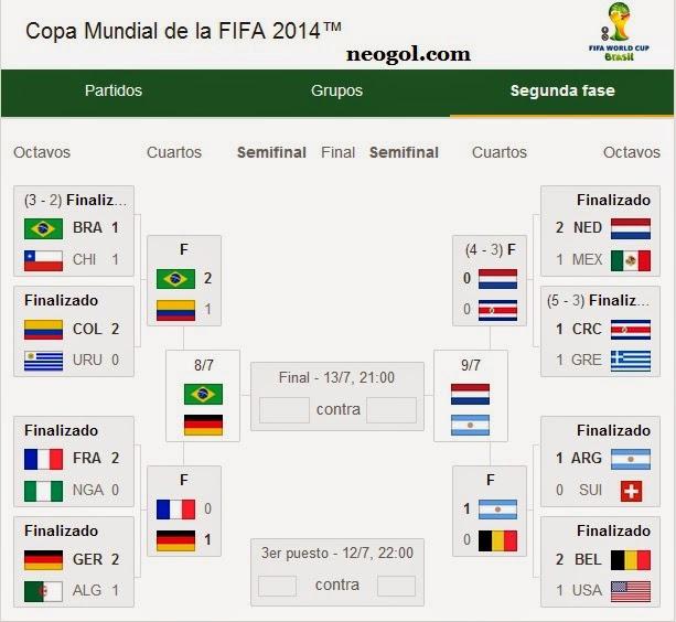 Semifinales: Mundial Brasil 2014