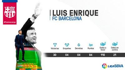 Premios La Liga 2015: mejor  Liga Española  mejor dt luis enrique