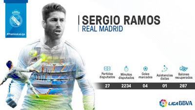 Premios La Liga 2015: mejor defensa Liga Española  Sergio Ramos