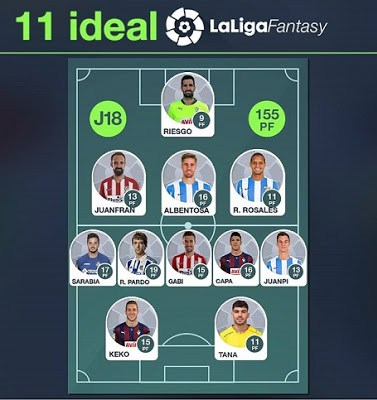 Resultados de la Jornada 18 y once ideal de la fecha liga fantasy
